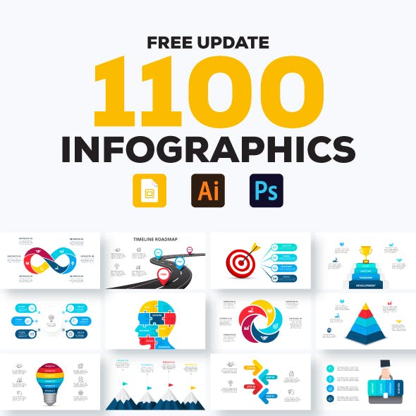 Multipurpose Infographics Google Slides Templates