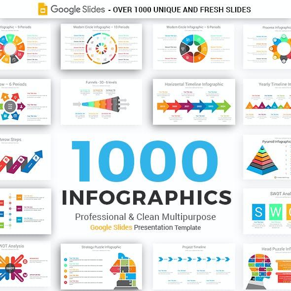 Infographics Pack Google Slides Diagrams