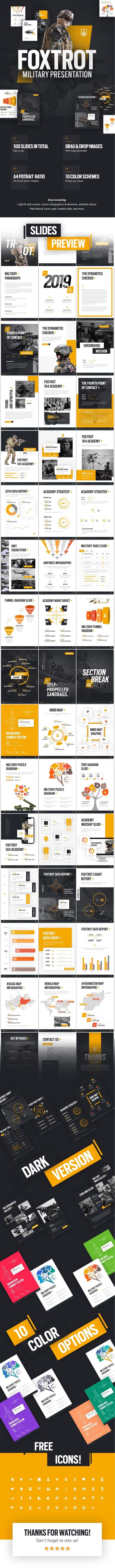 Foxtrot Military Portrait PowerPoint Presentation Template - Abstract PowerPoint Templates