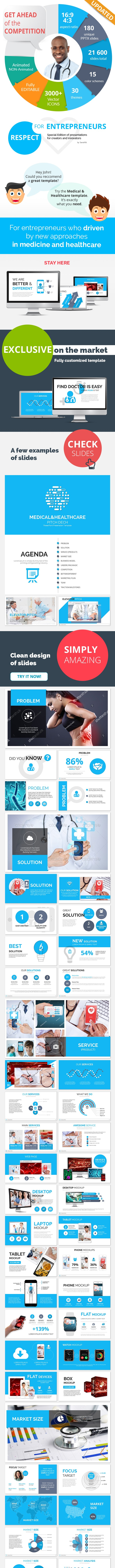 Medical and Healthcare Pitch Deck Template 4Startups - Business PowerPoint Templates