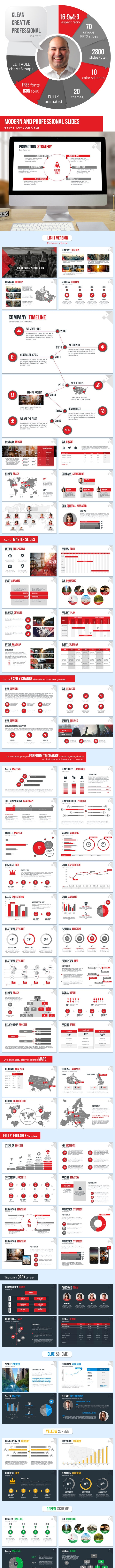 Sales PowerPoint Presentation Template - Business PowerPoint Templates