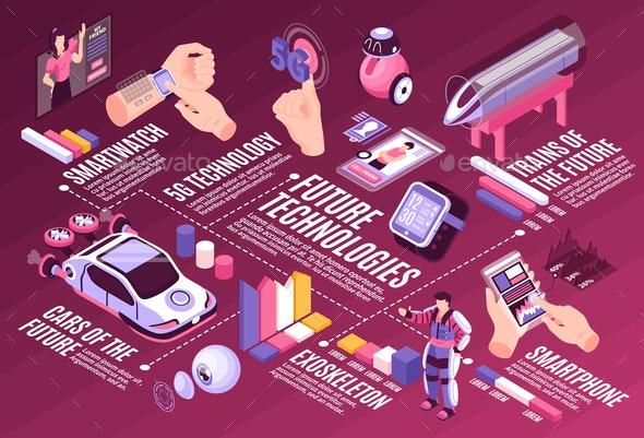 Future Technologies Infographic Composition - Miscellaneous Vectors