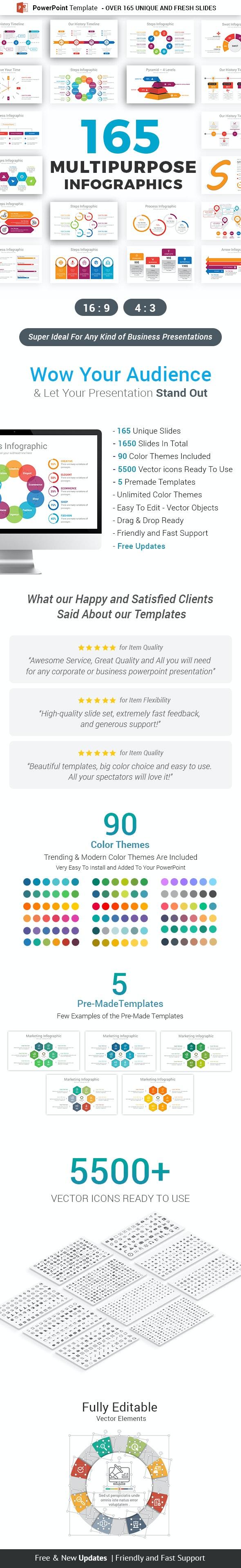 Multipurpose Infographics PowerPoint Template - Business PowerPoint Templates