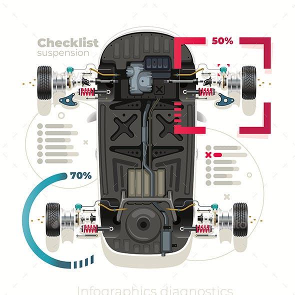 Car Suspension Checklist