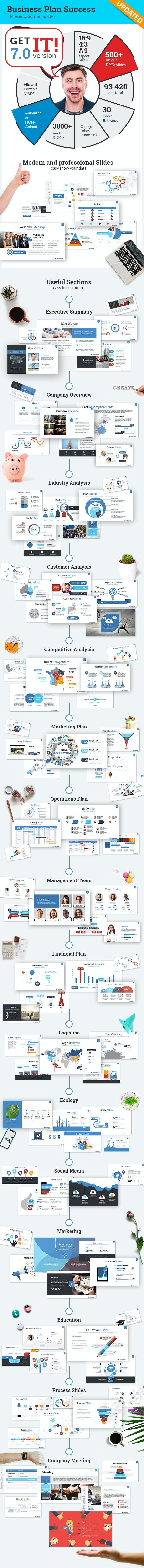 Business Plan Success PowerPoint Presentation Template - Business PowerPoint Templates