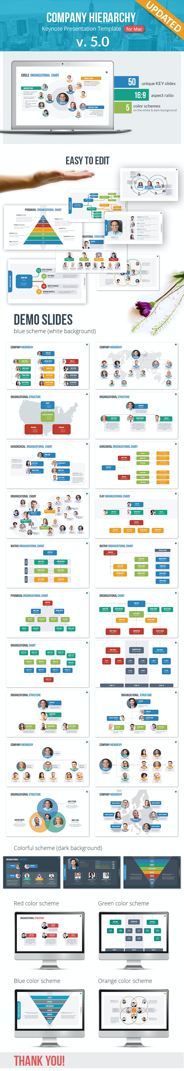 Organizational Chart and Hierarchy Keynote Template - Keynote Templates Presentation Templates