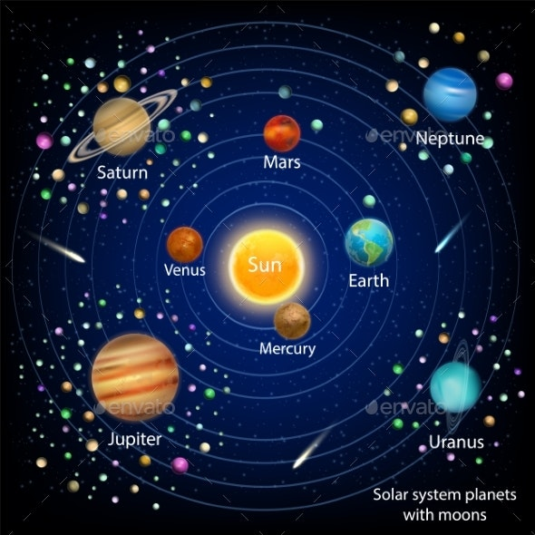 Solar System Planets with Moons Vector Education - Miscellaneous Vectors