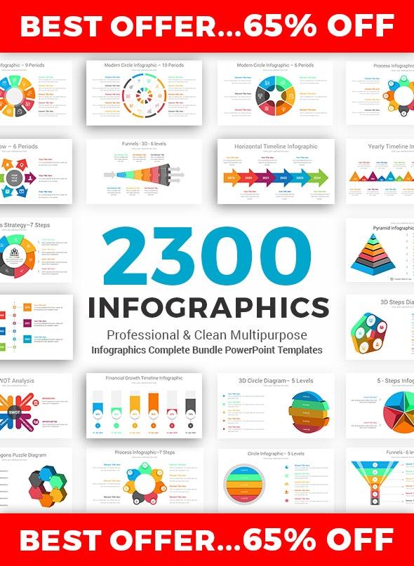 Infographics Complete Bundle PowerPoint Templates - Business PowerPoint Templates