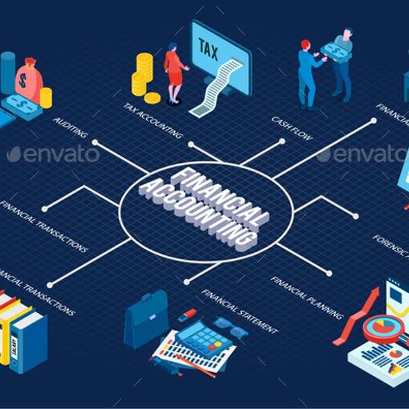 Financial Accounting Flowchart