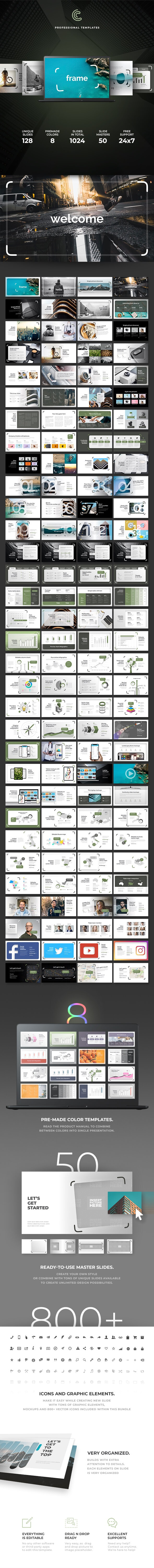 Frame PowerPoint - PowerPoint Templates Presentation Templates