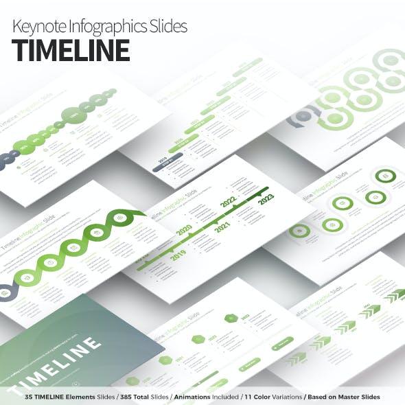 TIMELINE - Keynote Infographics Slides