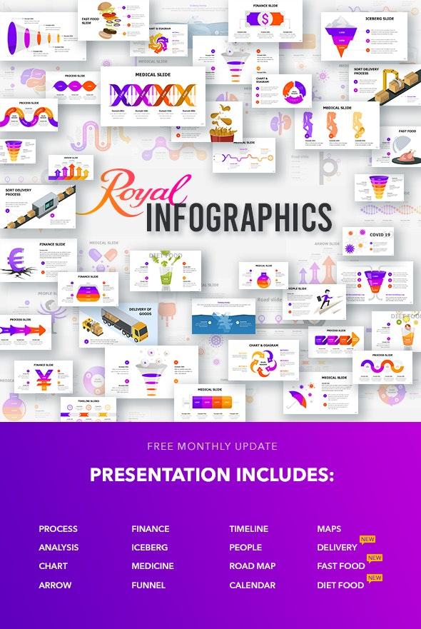 Royal Infographics - PowerPoint Templates Presentation Templates