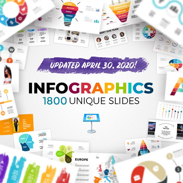 The Biggest Infographics Bundle on the Internet. Keynote Presentation For Apple Mac OS only!