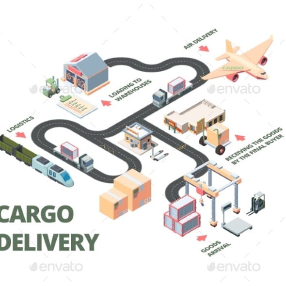 Logistic Isometric Plan for the Transportation