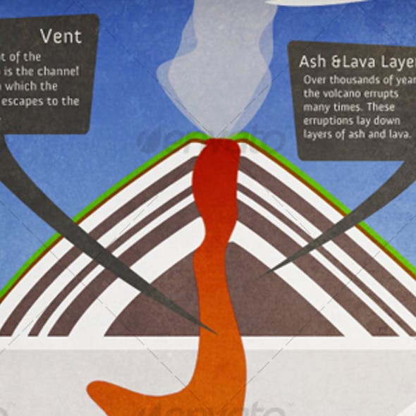 Volcano Cross-Section Diagram