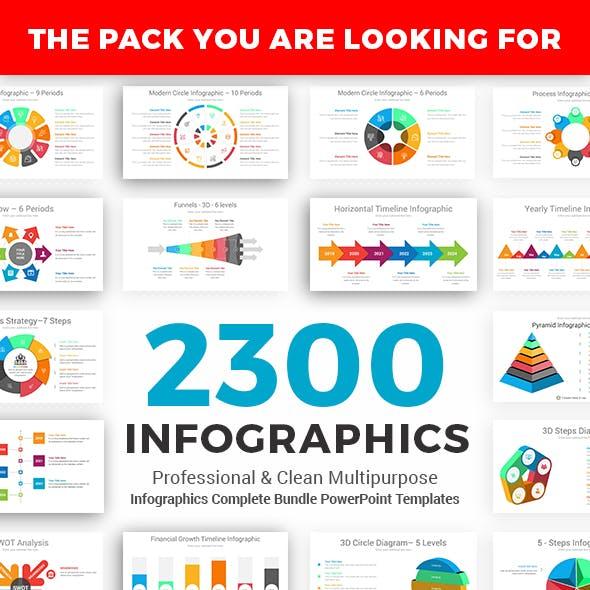 Infographics Complete Bundle PowerPoint Templates