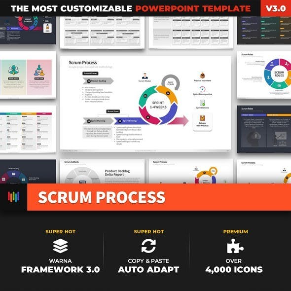 Scrum Process PowerPoint Template