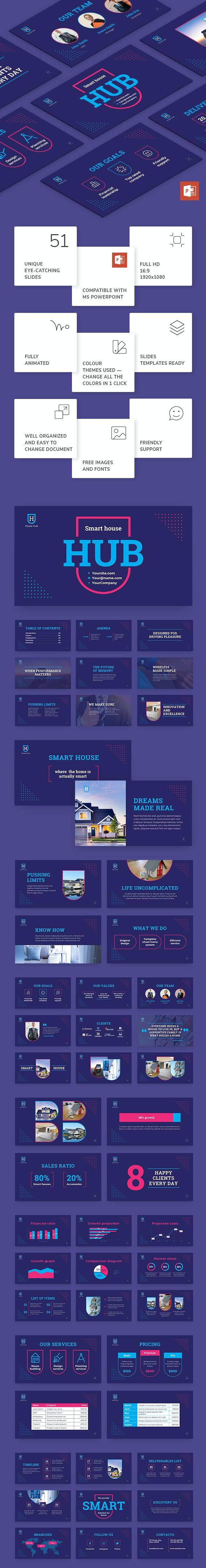 Smart House PowerPoint Presentation Template - Miscellaneous PowerPoint Templates