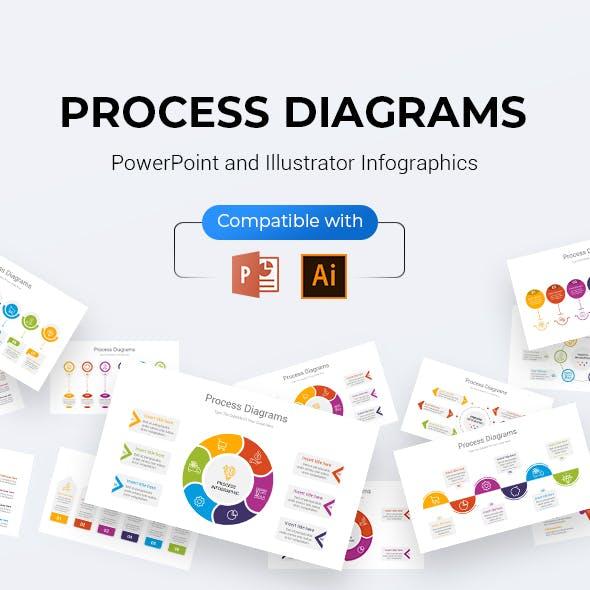 Process Flow Diagram PowerPoint Template