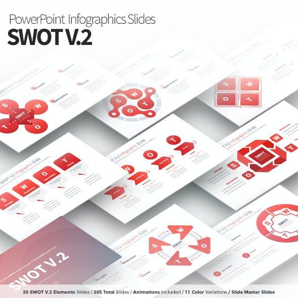 SWOT V.2 - PowerPoint Infographics Slides