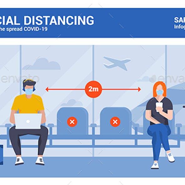 Coronavirus Safety Advice - Social Distancing at Airport