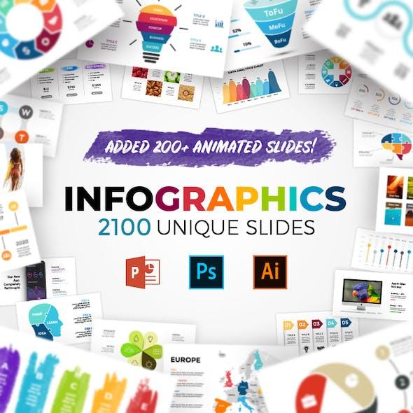 Huge Infographics Bundle! Lifetime Updates! PowerPoint, Photoshop, Illustrator.