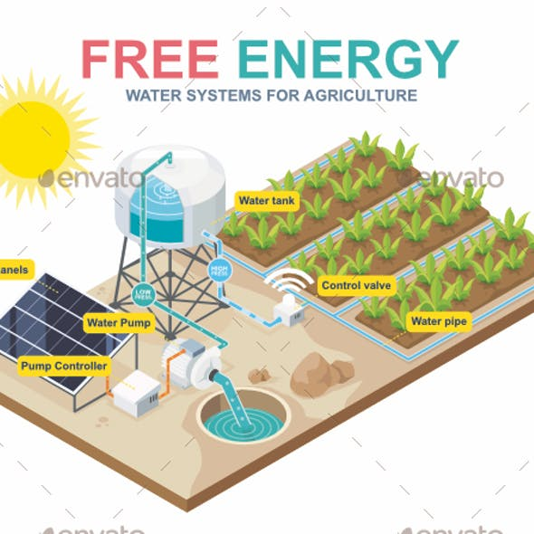 Solar Cell Water Pump Farming Isometric Vector