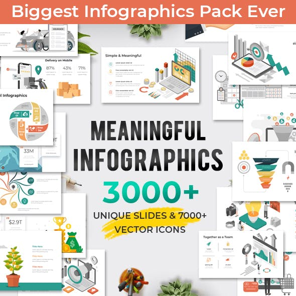 Meaningful Infographics PowerPoint Template!