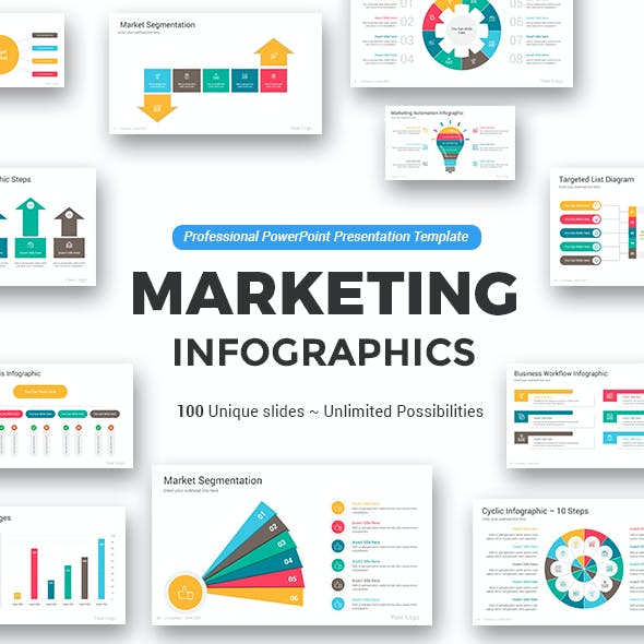 Marketing PowerPoint Infographics Pack