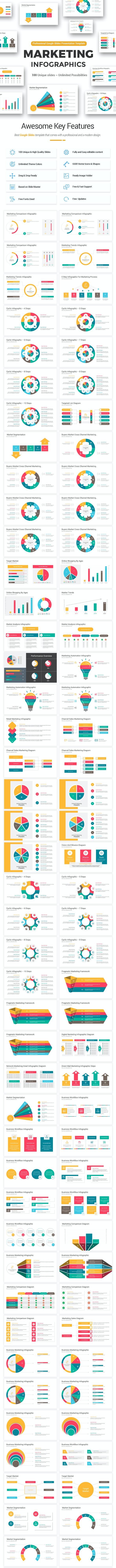 Marketing Google Slides Infographics Pack - Google Slides Presentation Templates