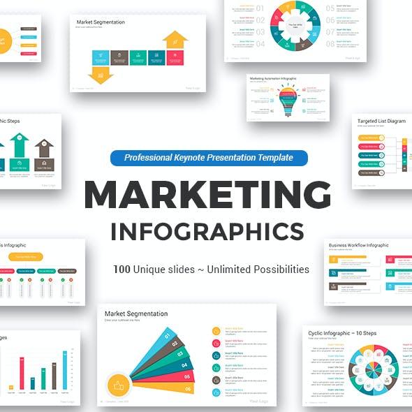 Marketing Keynote Infographics Pack
