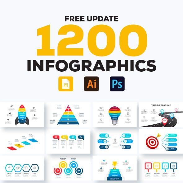 1200 Multipurpose Infographics Google Slides Templates