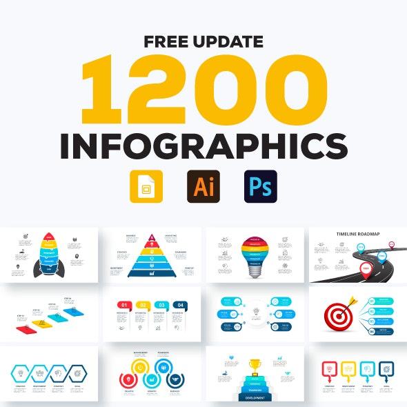 1200 Multipurpose Infographics Google Slides Templates - Google Slides Presentation Templates
