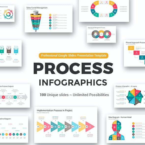 Process Google Slides Infographics Pack