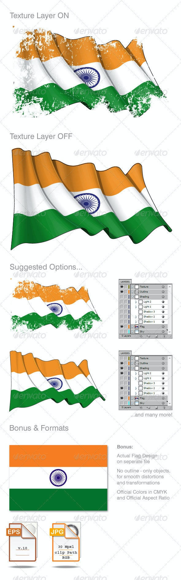 India Flag Grunge - Backgrounds Decorative