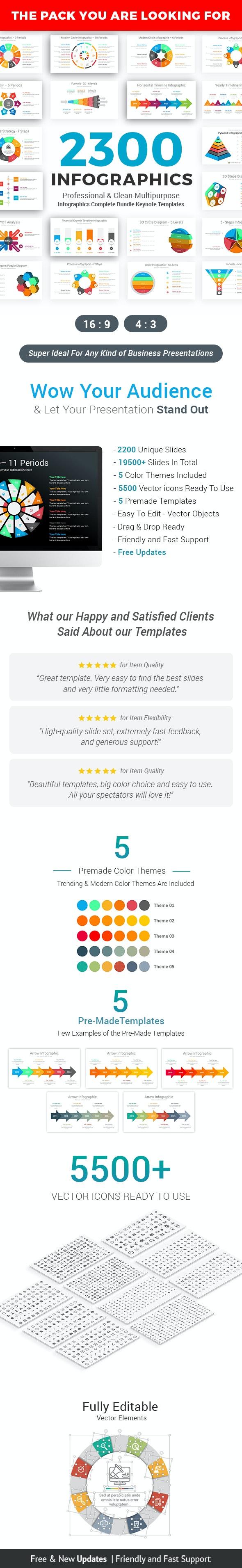 Infographics Complete Bundle Keynote Templates - Business Keynote Templates