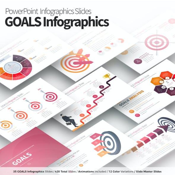 GOALS - PowerPoint Infographics Slides