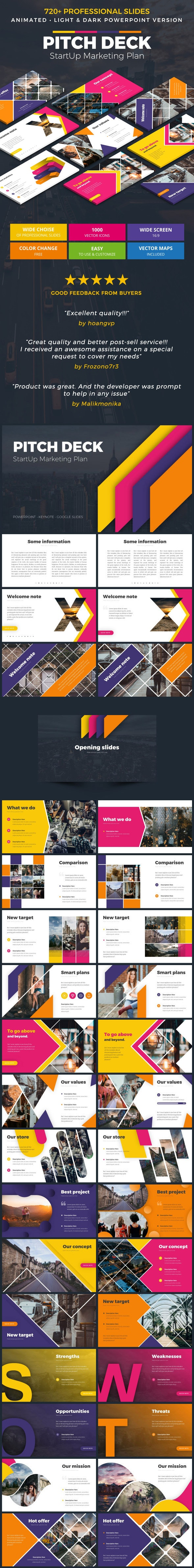 Pitch Deck Infographics Animated - Pitch Deck PowerPoint Templates