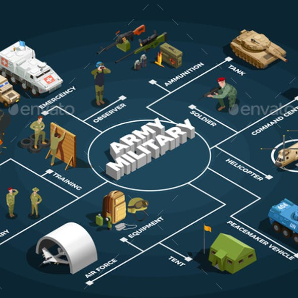 Army Military Isometric Flowchart Poster