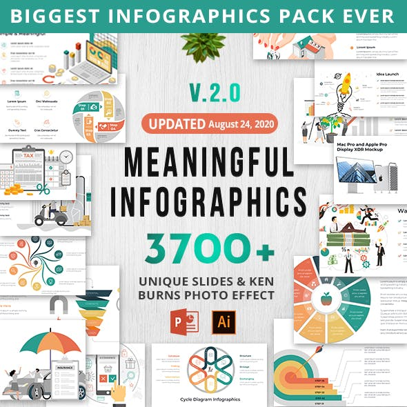 Meaningful Infographics PowerPoint Template v.2.0 - Updated!