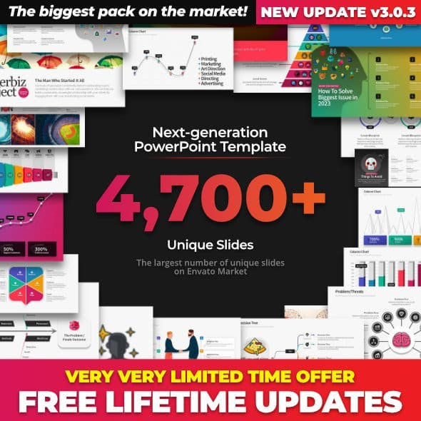 Massive Multipurpose PowerPoint Template Bundle - 2020 FREE UPDATES