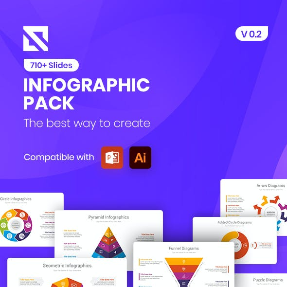 Infographic Pack - Multipurpose PowerPoint Bundle