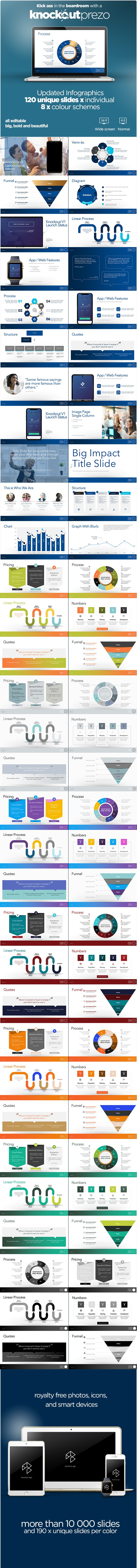 Product Pitch Slides - Business PowerPoint Templates