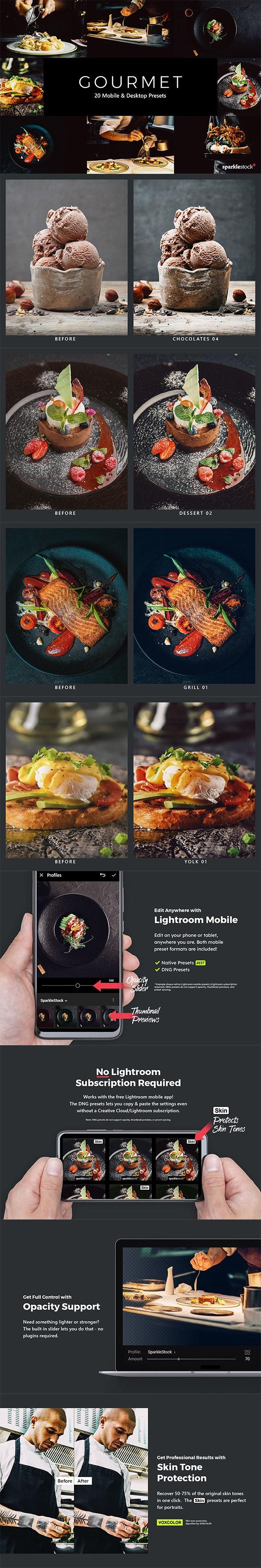 20 Gourmet Lightroom Presets & LUTs - Lightroom Presets Add-ons