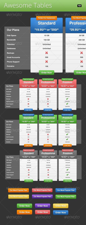 Tables - Tables Web Elements