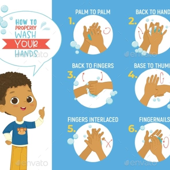 How To Wash Your Hands Step Poster Infographic