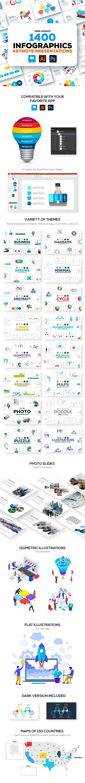 Multipurpose Infographics Keynote Templates - Keynote Templates Presentation Templates