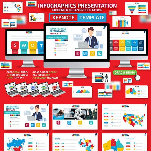 Infographics Keynote Presentation
