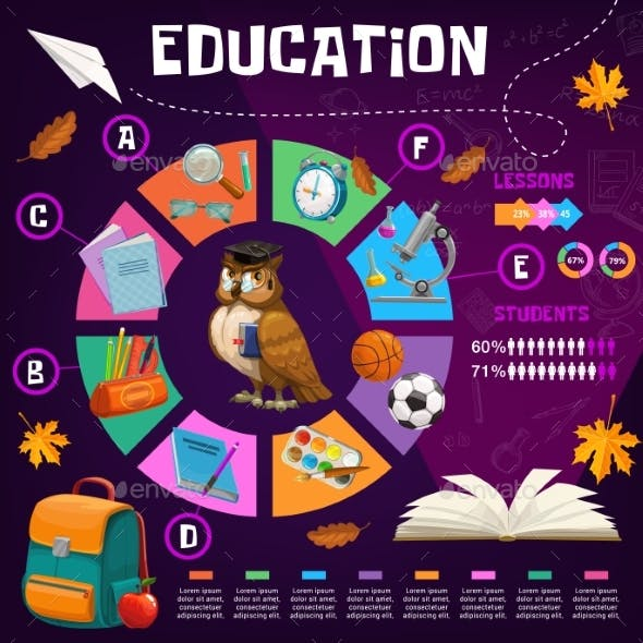 Education Vector Infographics with School Supplies