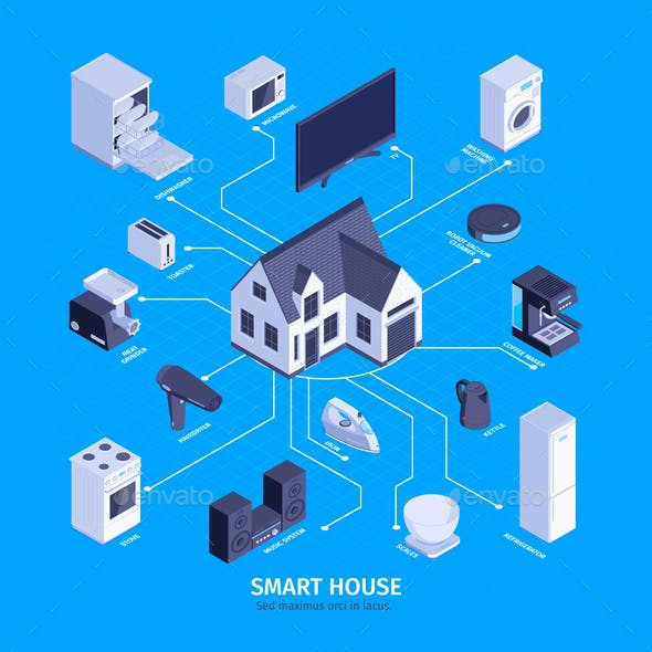 Isometric Smart House Composition